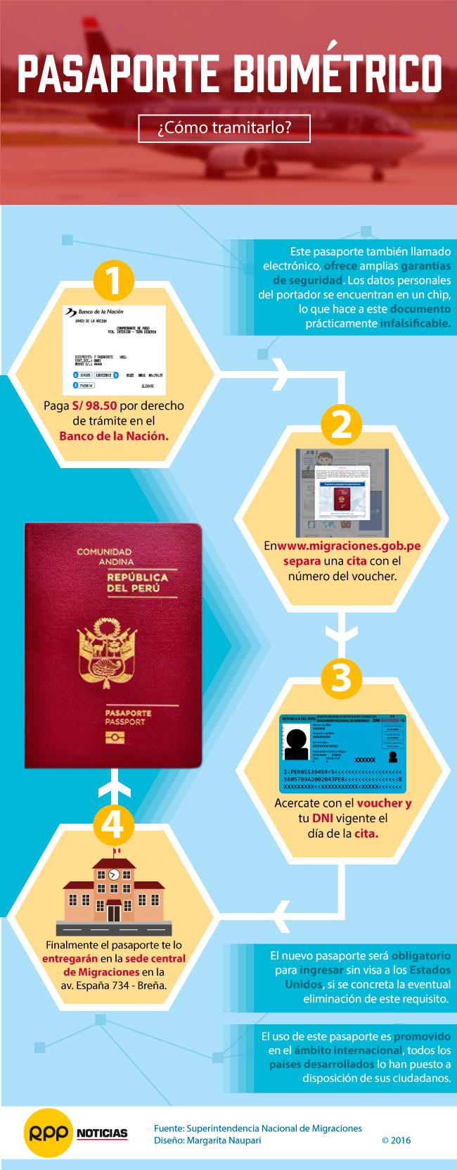 Sepa cómo obtener el pasaporte biométrico