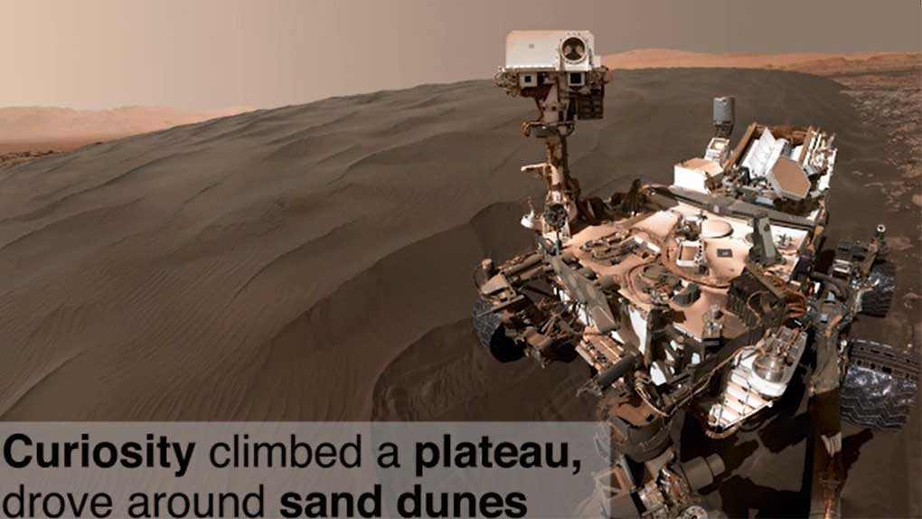 El Curiosity en Marte.