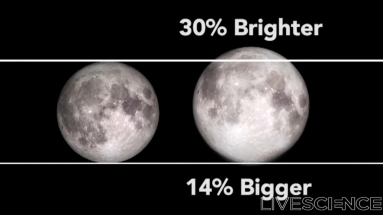 La superluna del lunes 14 será la más grande vista desde 1948.