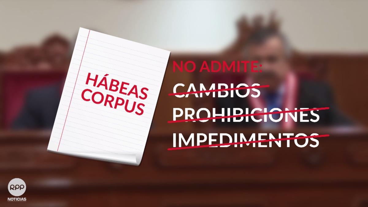 El recurso de 'Habeas corpus' puede es un derecho de todos los ciudadanos peruanos y se puede ejercer cualquier día y a cualquier hora.