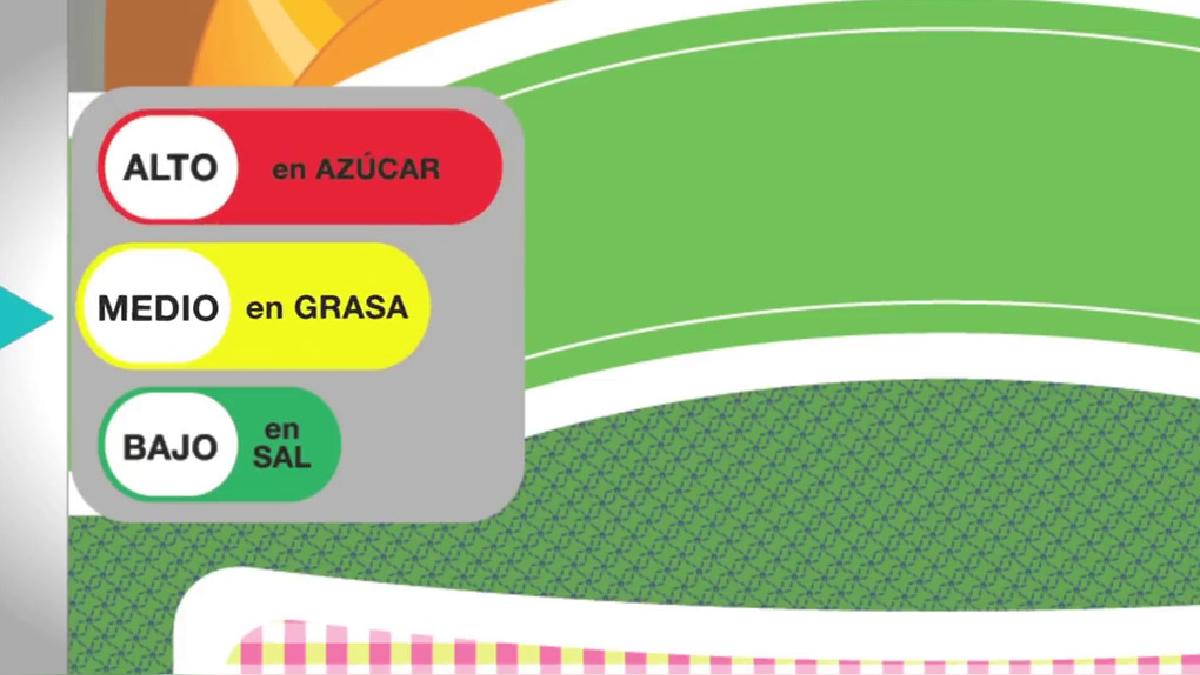 El etiquetado tipo semáforo nutricional se aplica con éxito en Ecuador desde el 2014.