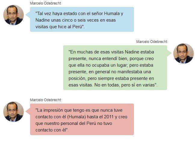Lo que dijo Marcelo Odebrecht sobre la campaña de 2011.