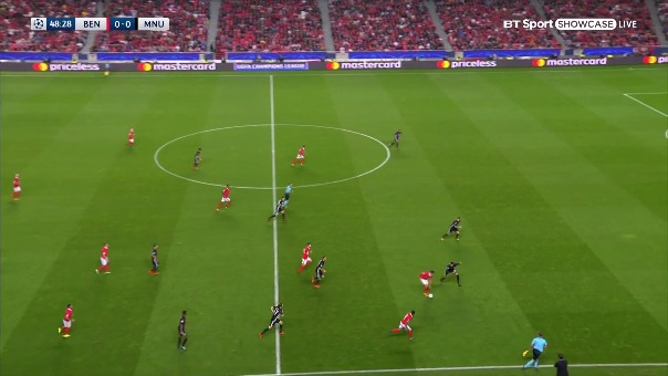 Benfica 0-1 Manchester United.