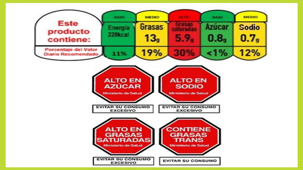 En la parte superior: alerta tipo semáforo con Guías Diarias Alimentarias (GDA) y Valores Diarios Recomendados (VDR) / Parte inferior: alerta que propone el Ministerio de Salud.