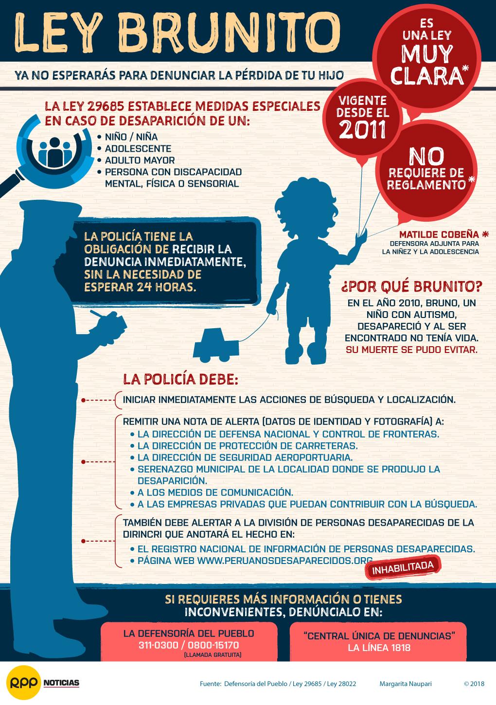 Ley ante desaparición de menores fue aprobada en 2011, pero aún no está reglamentada