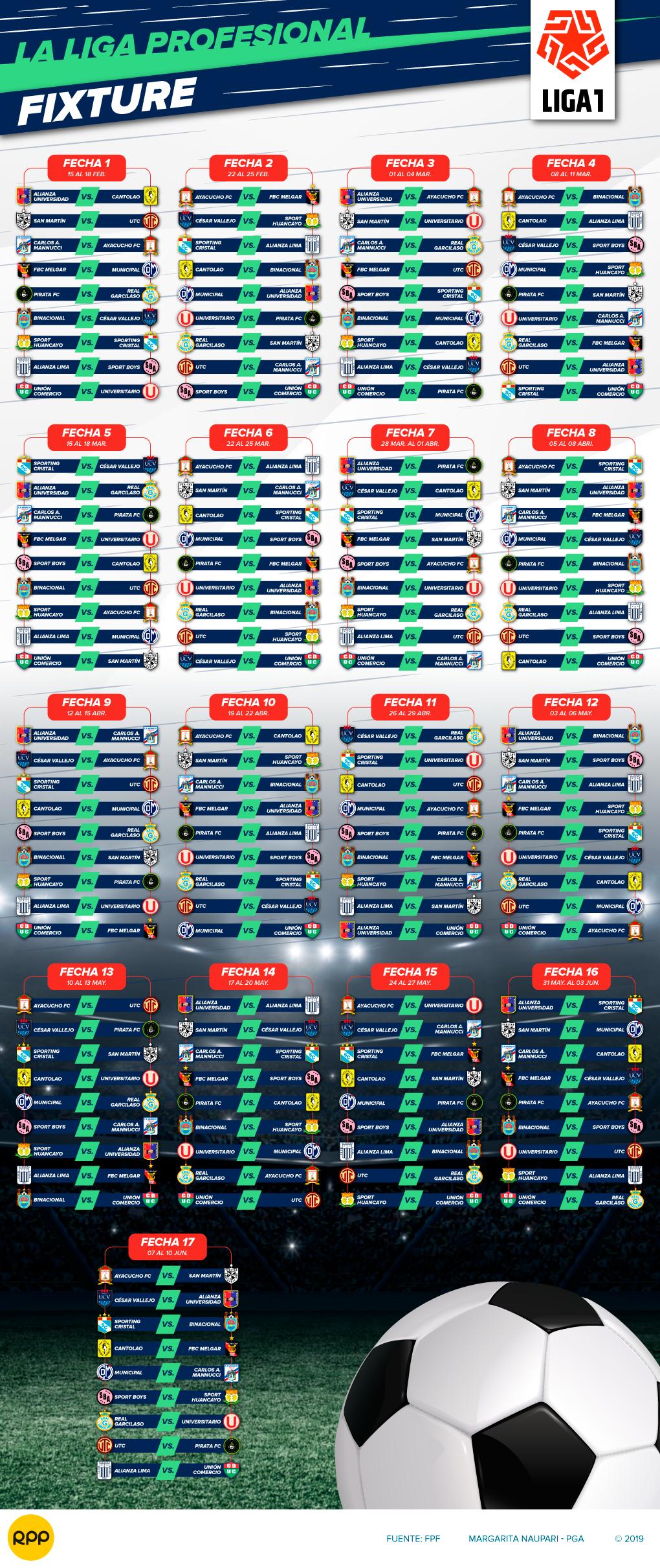 Calendario Futbol 2019.Liga 1 Descentralizado 2019 Descarga El Fixture Calendario Del