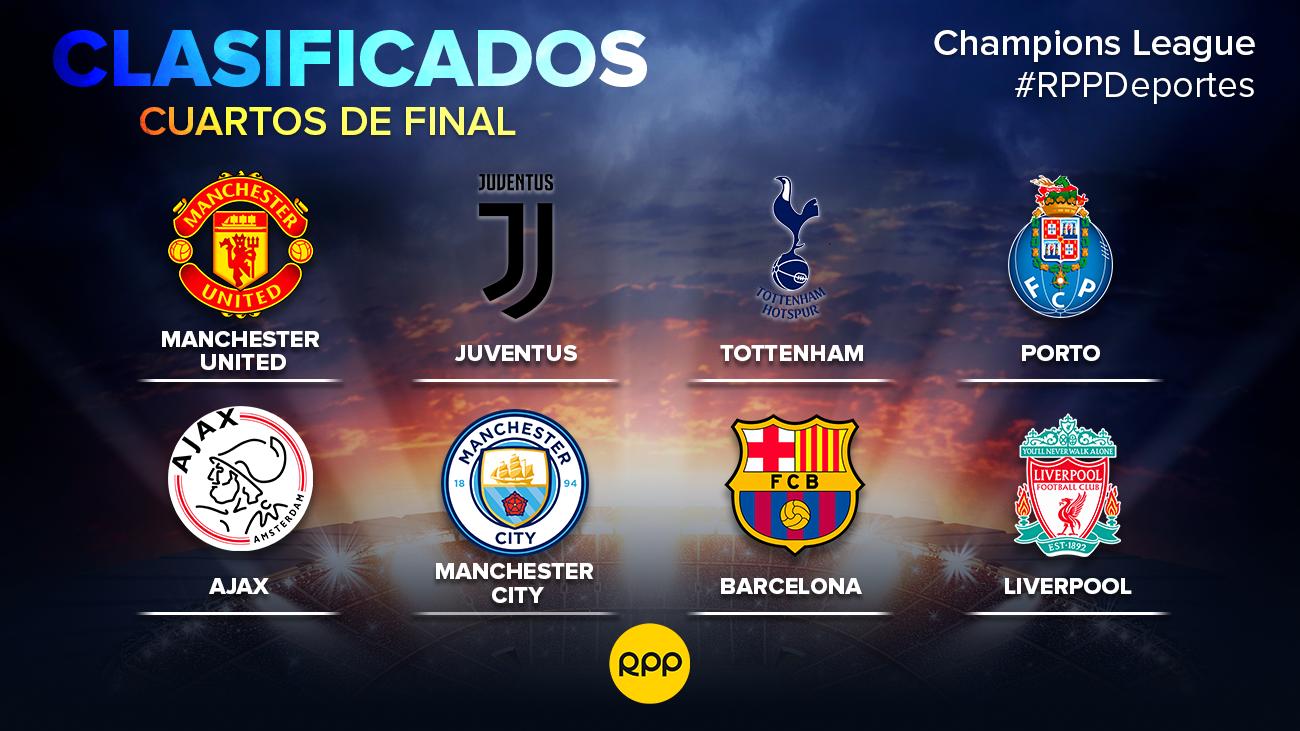 Champions League: los ocho clasificados a los cuartos de final del ...