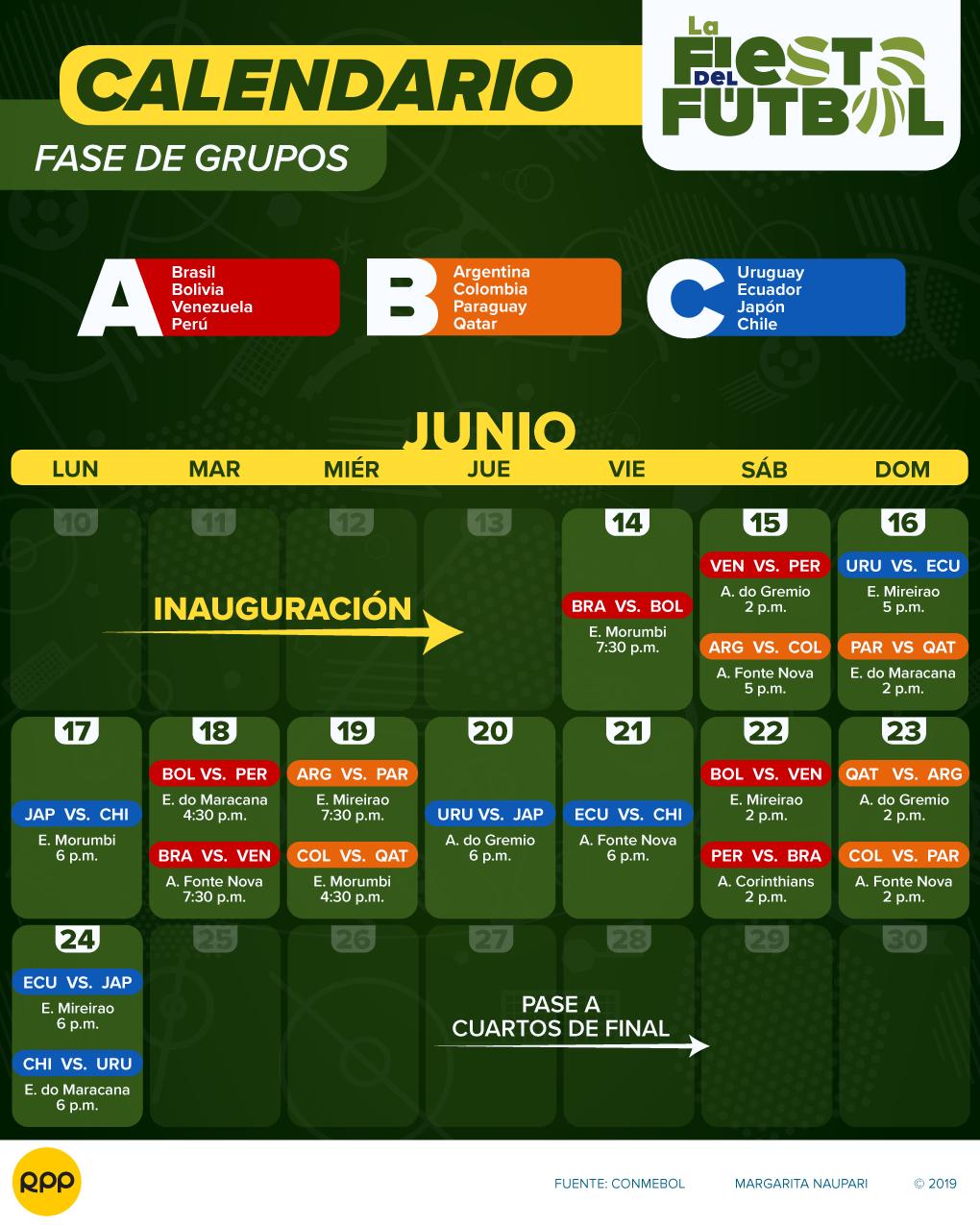Calendario Copa.Fixture De La Copa America Brasil 2019 Pdf Actualizado