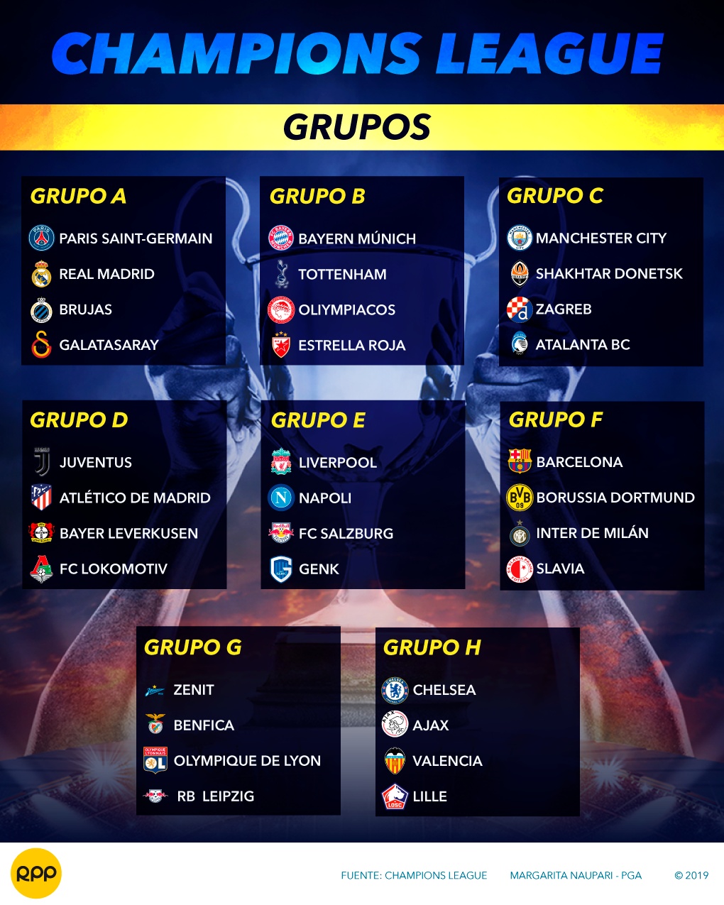 Real Madrid Calendario.Champions League 2019 20 Fase De Grupos Calendario