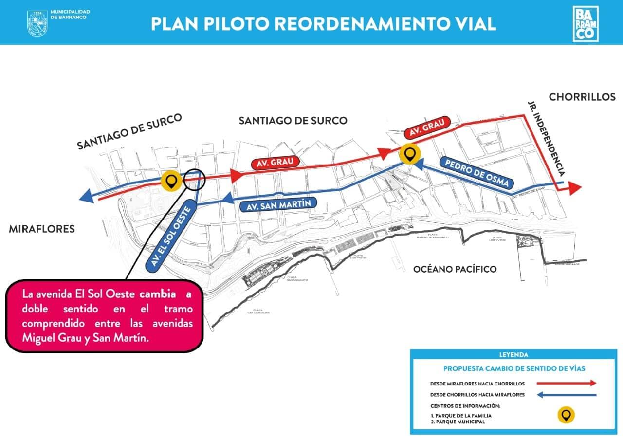 Plan Piloto de Reordenamiento Vial en Barranco