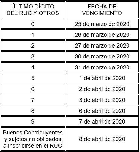 Declaracion de la renta 2020
