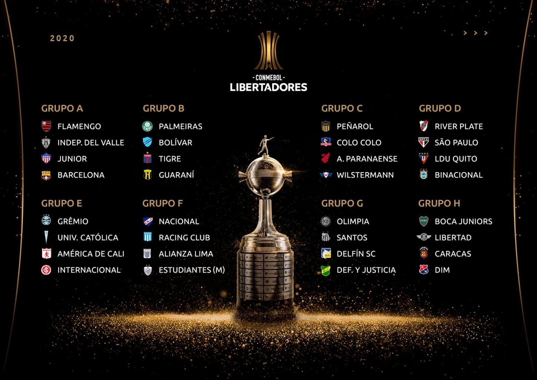 Los ocho grupos de la Copa Libertadores