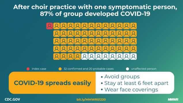 Conclusiones del informe de los CDC.
