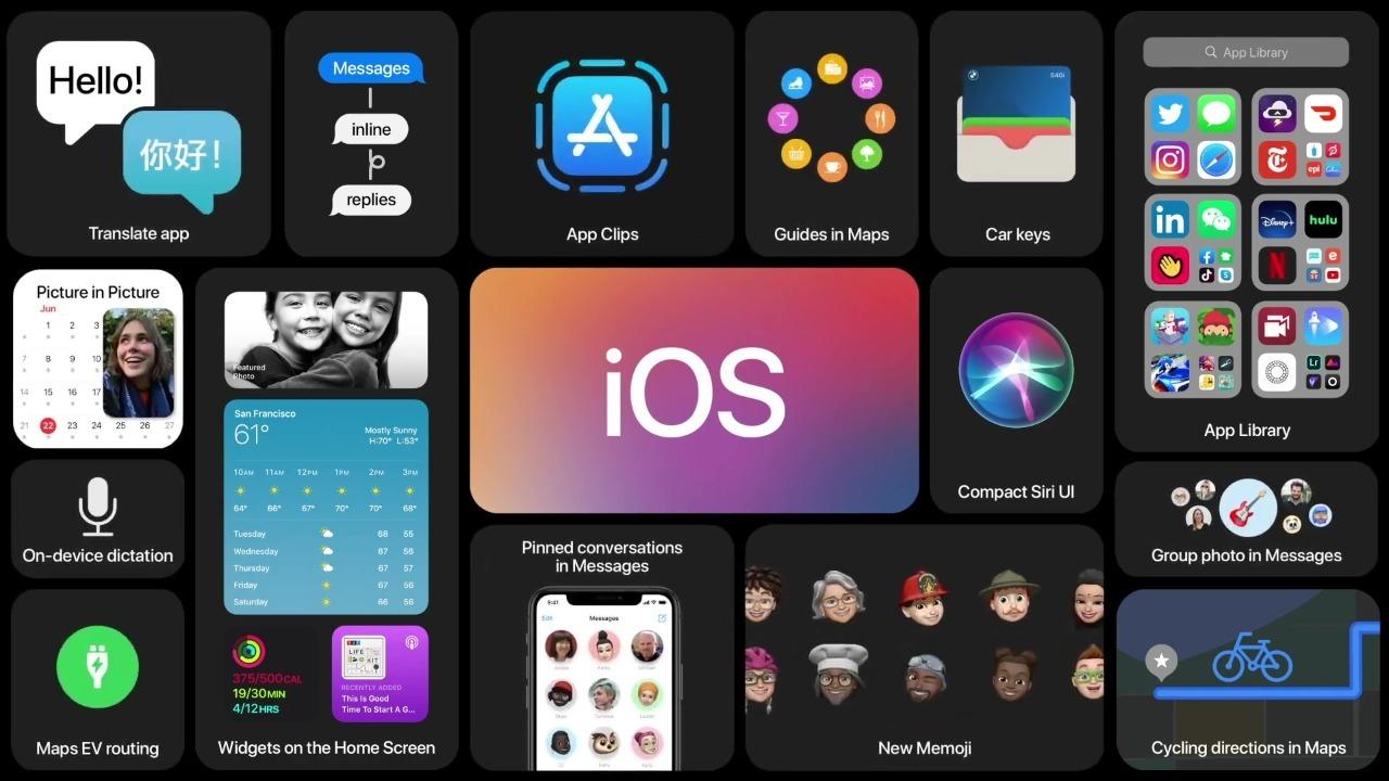 Así luce iOS 14 de manera resumida.