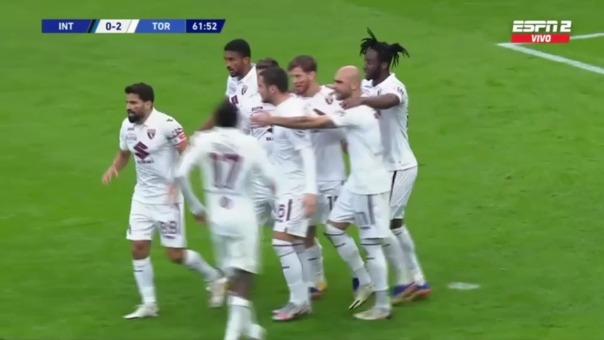 Los dos goles del Torino