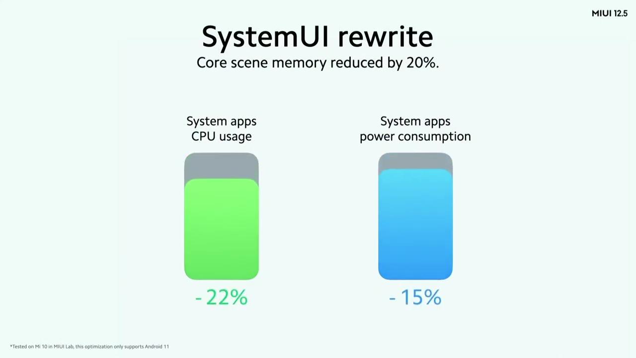 Esta optimización solo funciona en Android 11.