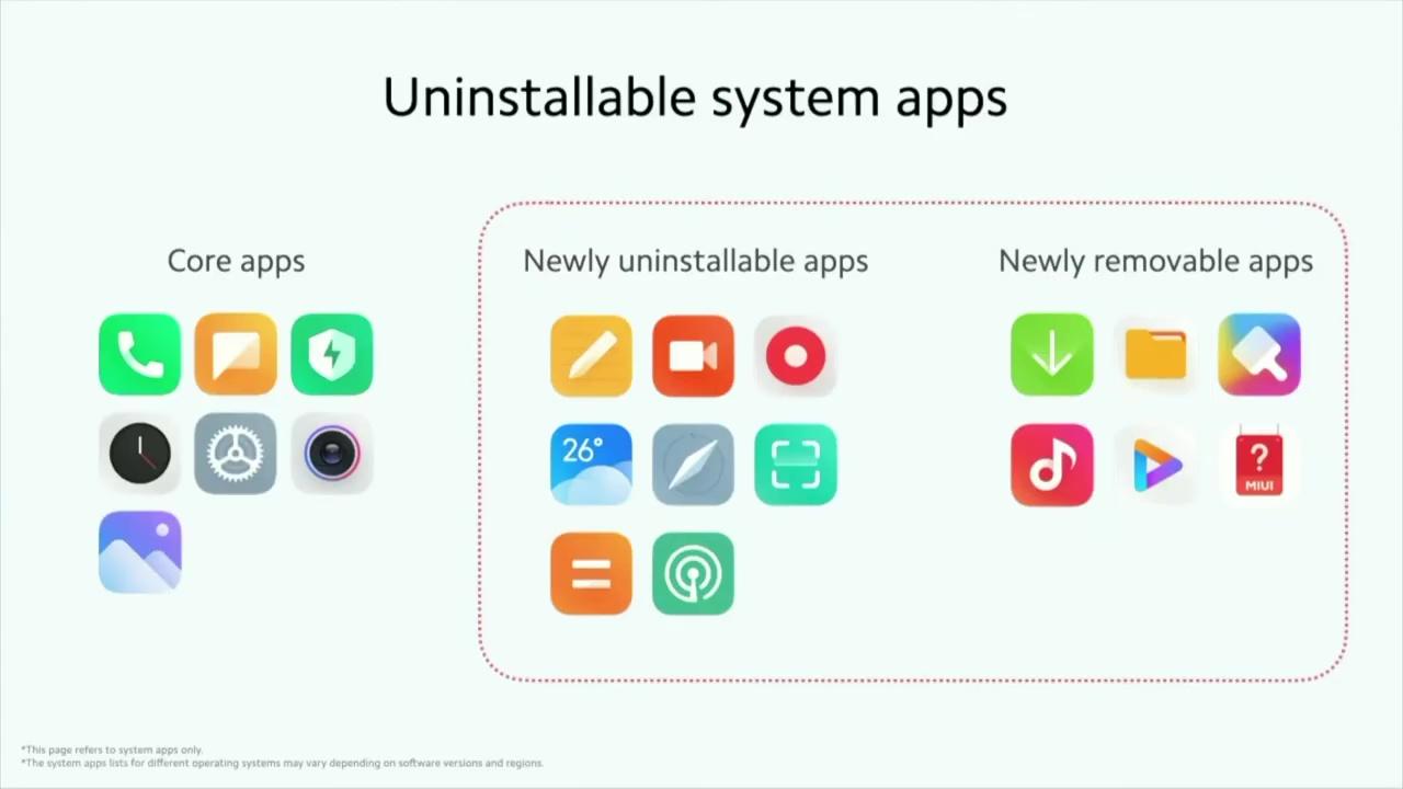 Xiaomi permite desinstalar más apps que vienen de fábrica.