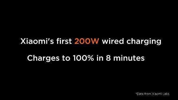 VIDEO: Esta es la demostración de Xiaomi para su sistema de carga en 8 minutos