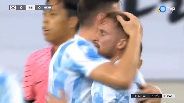 Argentina empató en su último amistoso ante Corea del Sur
