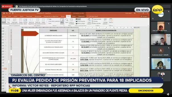 Poder Judicial evalúa pedido de prisión preventiva para 18 implicados en caso 'Los Dinámicos del Centro'